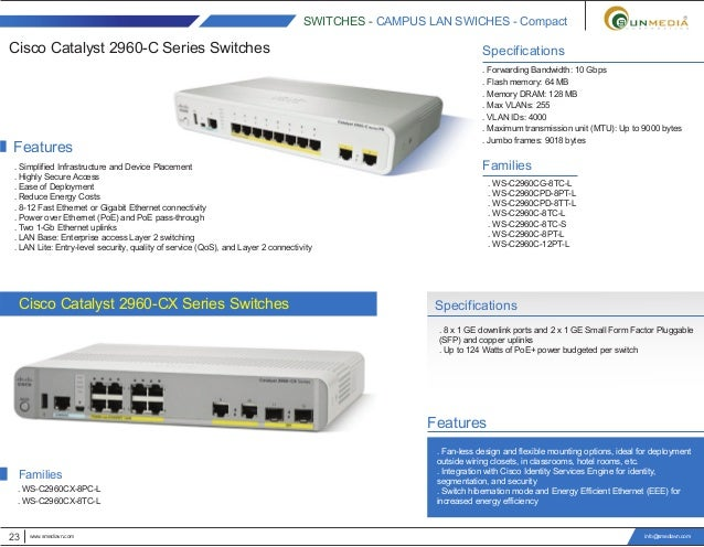 Router and Switches Cisco