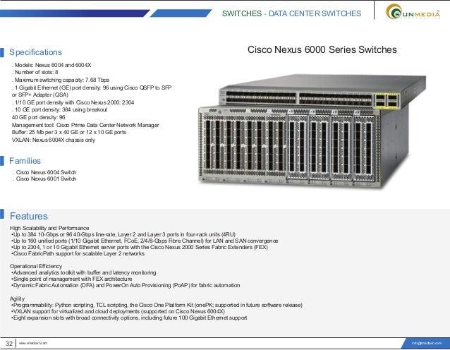 cisco nexus serial number command line