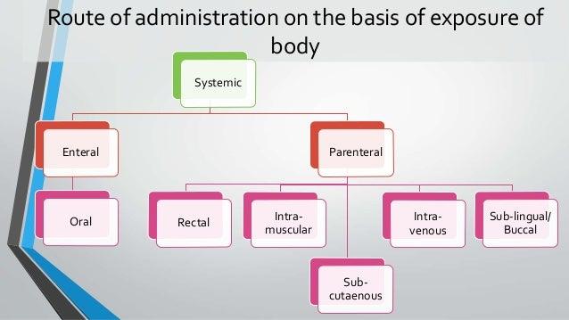 Intraspinal drug administration