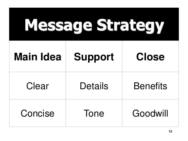 common examples of routine replies and postive messages The most common routine messages in modern businesses include order confirmations, service updates, dispatch lists,  examples of business communication skills.