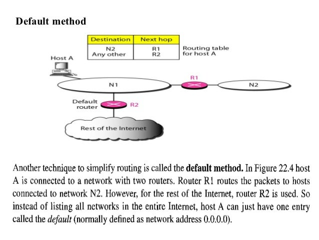 Address Aggregation  • Classless addressing increases the number of routing table entries  • To alleviate the problem, the...