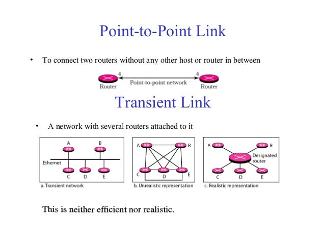 Routing protocols-network-layer