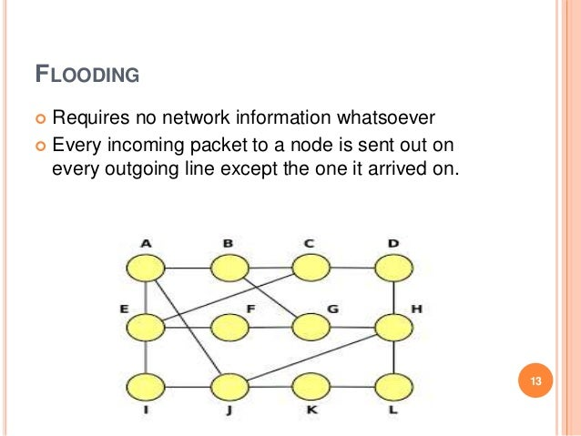 Routing and routing algorithms