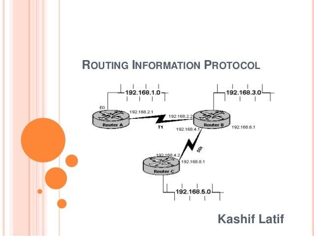 ROUTING INFORMATION PROTOCOL                     Kashif Latif