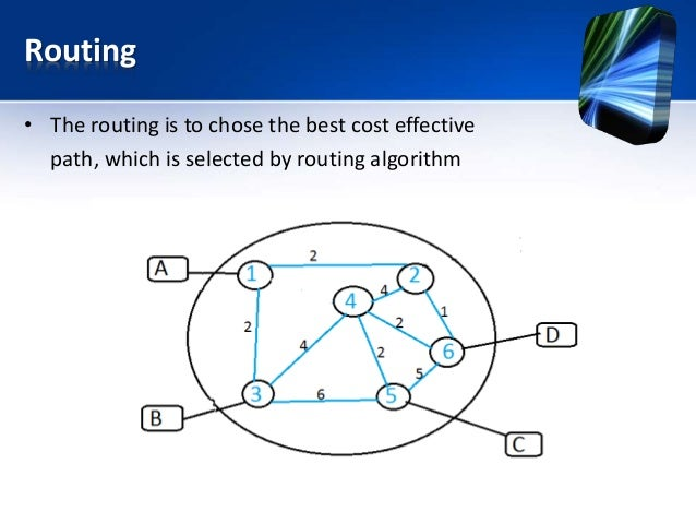 Routing • The routing is to chose the best cost effective path, which is selected by routing algorithm