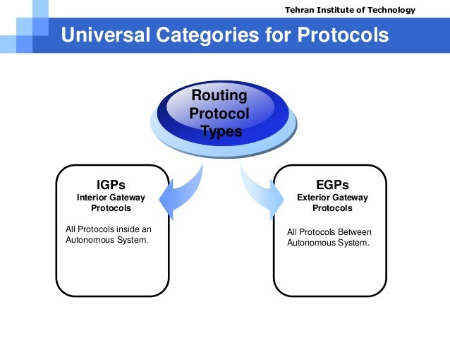 interior and exterior routing protocols pdf