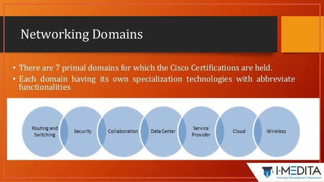 cisco routing and switching pdf