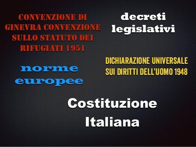 decreti legislativi CONVENZIONE DI GINEVRA CONVENZIONE SULLO STATUTO DEI RIFUGIATI 1951 Costituzione Italiana Dichiarazion...