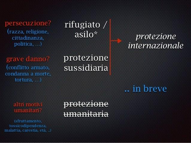 rifugiato / asilo* protezione sussidiaria protezione umanitaria protezione internazionale persecuzione? (razza, religione,...