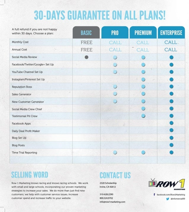 30-DAYS GUARANTEE [IN All PLANS!   A full refund if you are not happy  within 30 days.  Choose a plan:   Monthly Cost  Ann...