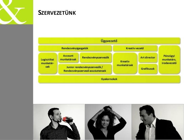 Roxer Event & More introduction Slide 3