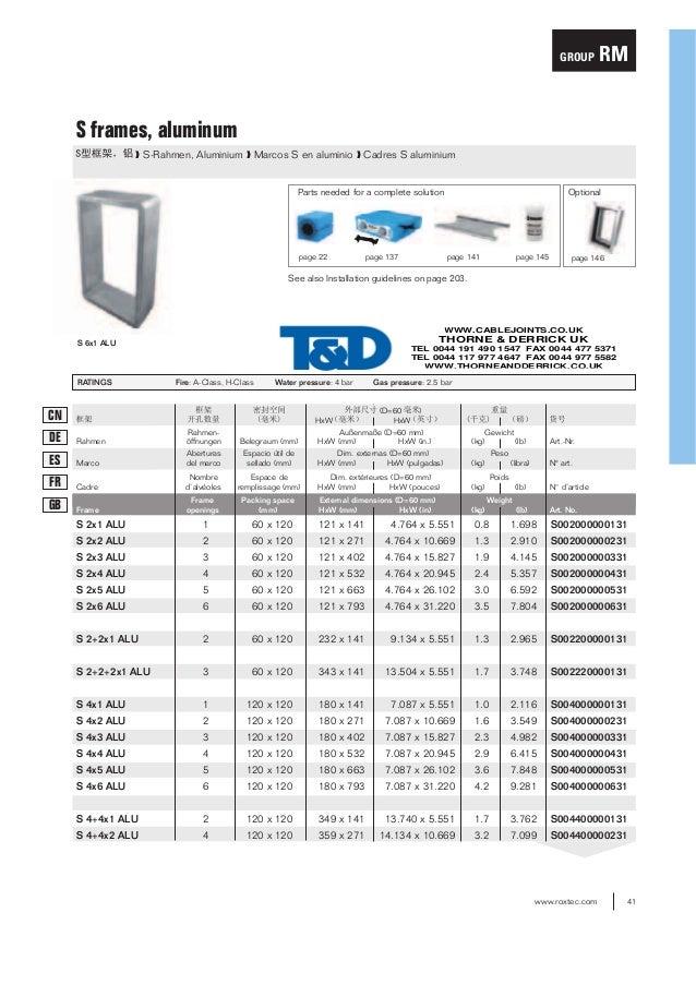 Roxtec Cable Transit Seals - Roxtec S Cable Transit Frame