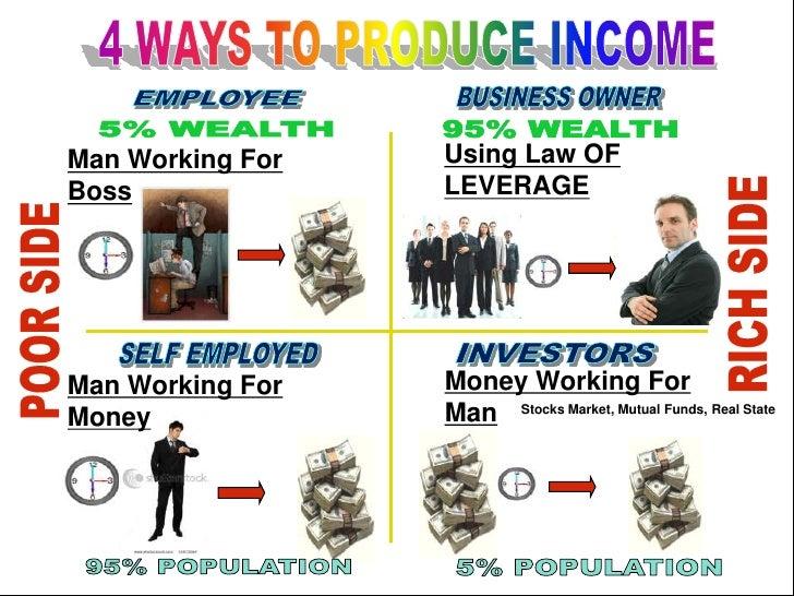 Man Working For   Using Law OFBoss              LEVERAGEMan Working For   Money Working ForMoney             Man Stocks Ma...