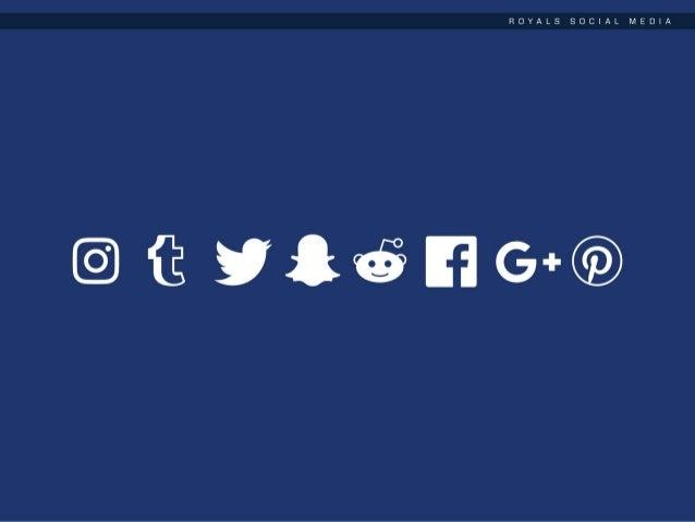 DIGITAL & SOCIAL MEDIA COORDINATOR AT THE ATLANTA BRAVES – DIGITAL MARKETING TRAINEE ATLANTA FALCONS – WEB PRODUCTION INTE...