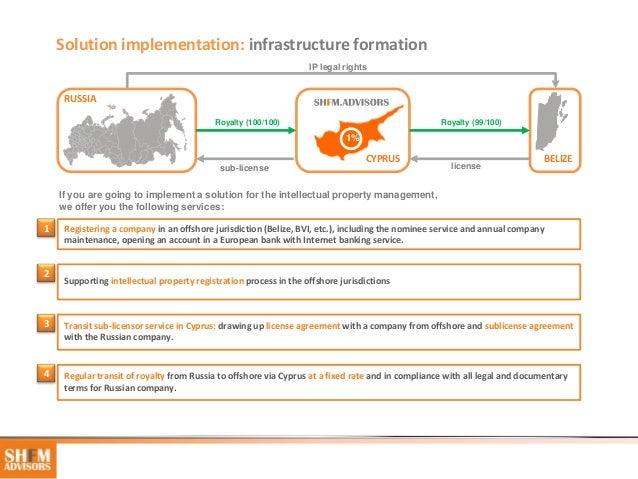 Solution implementation: infrastructure formation                                                                   IP leg...