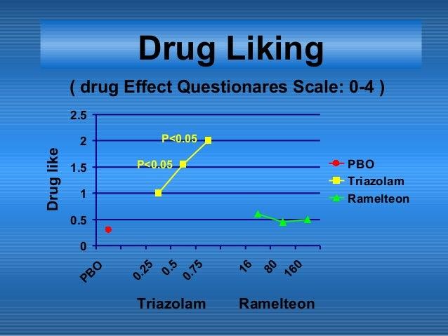 Halcion Addiction and Abuse - Triazolam Addiction