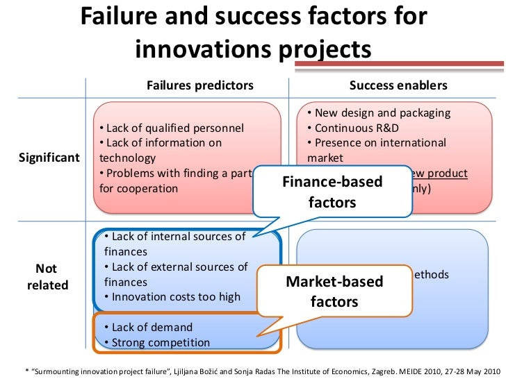 predictors of managerial success and failure These aspects of a project are present in both failed and successful projects  they are not exclusive predictors of a project likely to face problems, or an  all  levels of the management and governance structure, means no one.