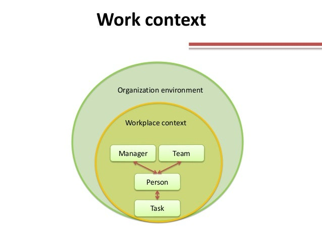 mechanistic thinking and its effects on managers performance in organizations Simply put, organizational culture is the collective result of how people on the  team think and behave, their shared values and how they react to internal and  external stimuli  don't get me wrong, managers still have to oversee their team   new hr mechanism and performance review systems can be a.