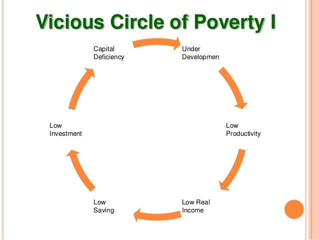 Essay on the Vicious Circle of Poverty | Economics