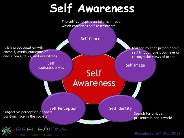 self awareness theory Self-awareness is the capacity to take oneself as the object of thought—people  can think, act, and experience, and they can also think about what they are.