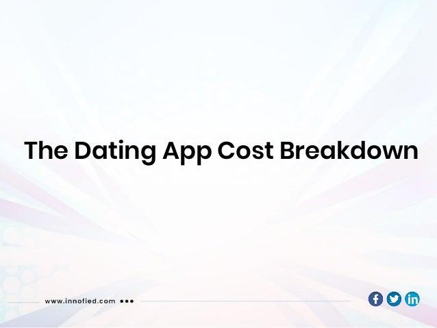 dating apps breakdown