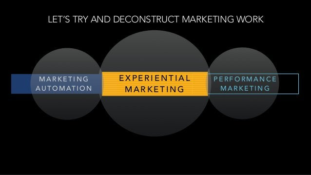 LET'S TRY AND DECONSTRUCT MARKETING WORK P E R F O R M A N C E M A R K E T I N G M A R K E T I N G A U T O M AT I O N E X ...