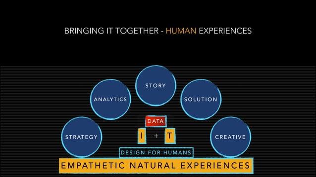 BRINGING IT TOGETHER - HUMAN EXPERIENCES I T+ D E S I G N F O R H U M A N S E M PAT H E T I C N AT U R A L E X P E R I E N...