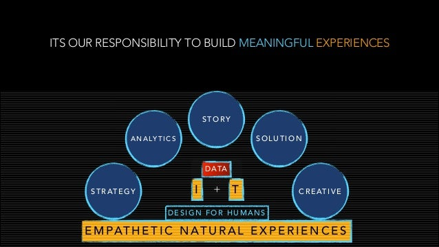 ITS OUR RESPONSIBILITY TO BUILD MEANINGFUL EXPERIENCES I T+ D E S I G N F O R H U M A N S E M PAT H E T I C N AT U R A L E...