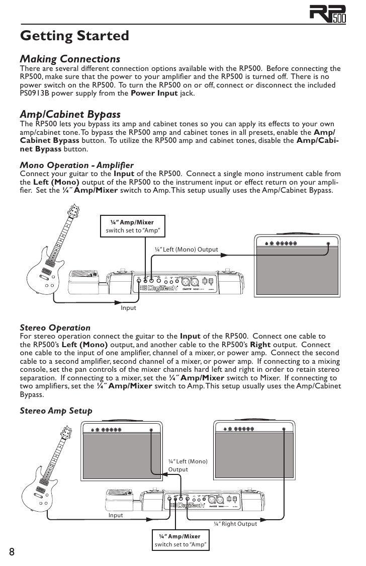 Rp50020manual2018 0710 A Guitar Amp Input Jack Wiring 7 12