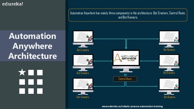 RPA Automation Anywhere Tutorial | Extracting Data From PDF