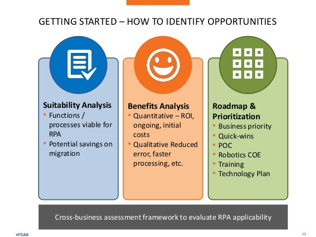 RPA Best Practices in Financial Services