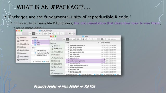 R Packages Unpacked