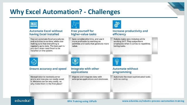UiPath Excel Automation   UiPath Excel Activities   UiPath