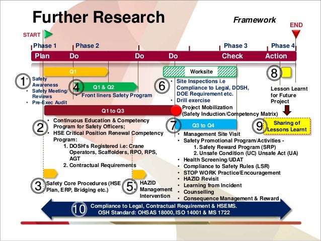 Proposal thesis knowledge management