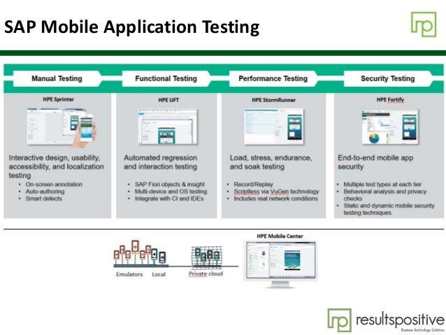 SAP Mobile Application Testing