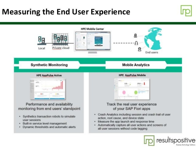 Measuring the End User Experience
