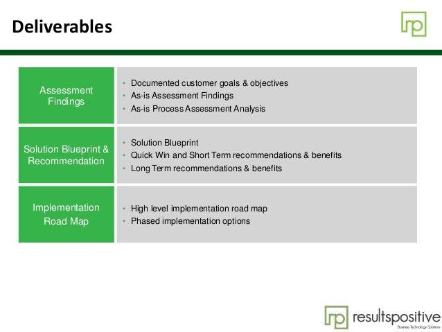 AgendaDeliverables • High level implementation road map • Phased implementation options Implementation Road Map • Solution...