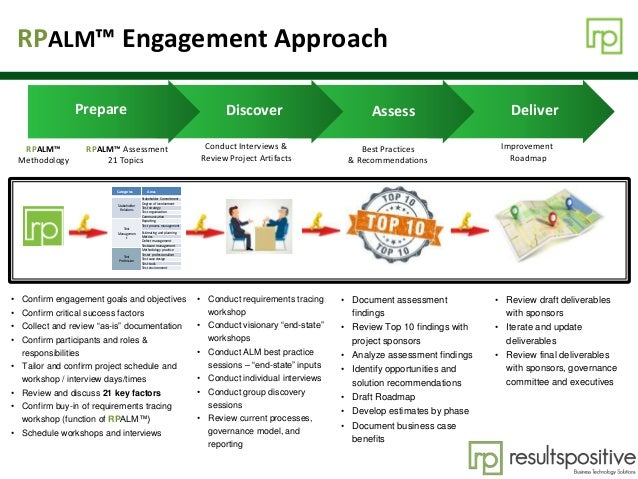 Agenda RPALM™ Engagement Approach • Review draft deliverables with sponsors • Iterate and update deliverables • Review fin...