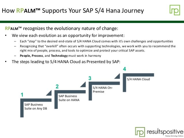 How RPALM™ Supports Your SAP S/4 Hana Journey RPALM™ recognizes the evolutionary nature of change: • We view each evolutio...