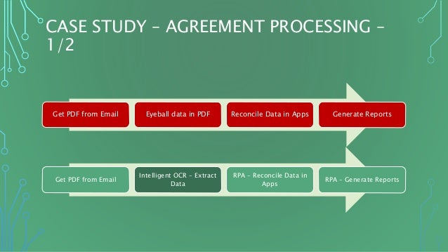An Overview of Robotic Process Automation (RPA)