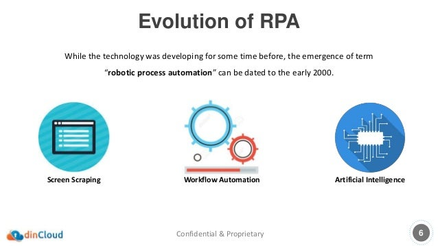 What Is Rpa   Robotic Process Automation