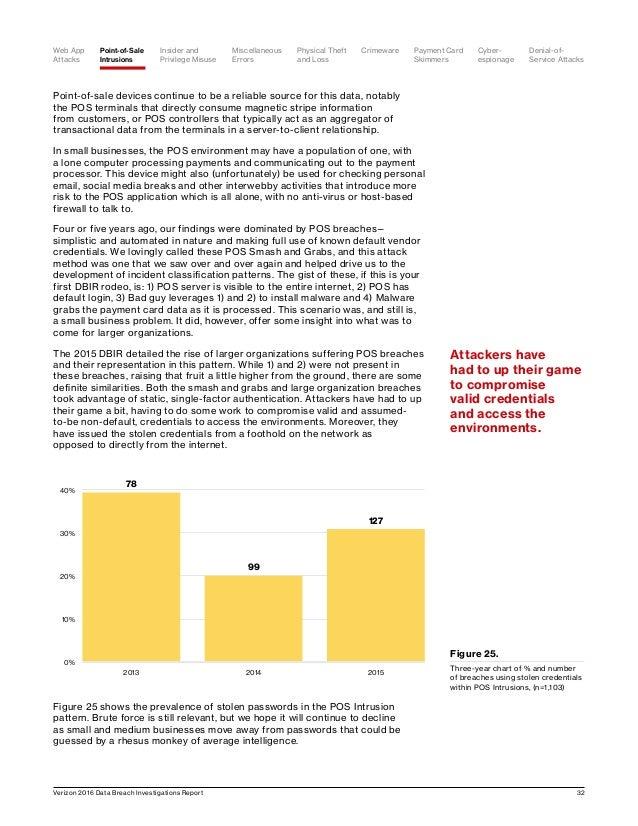 verizon breach report 2016 pdf