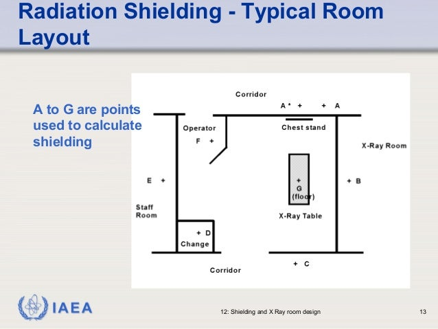Rpdir l12 shielding web for X ray room floor plan
