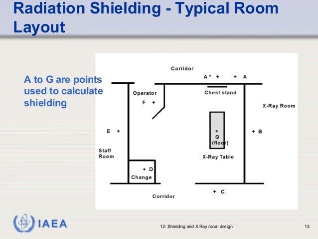 Good ... Orientation; 13. IAEA 12: Shielding And X Ray Room Design ... Part 4