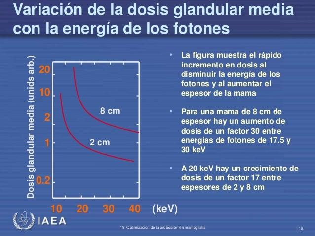 Que es la energia de fotones en mamografia