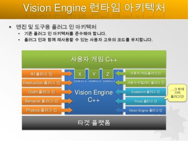 프로젝트 아나키로 Rpg 만들기 프로그래밍 Slide 2