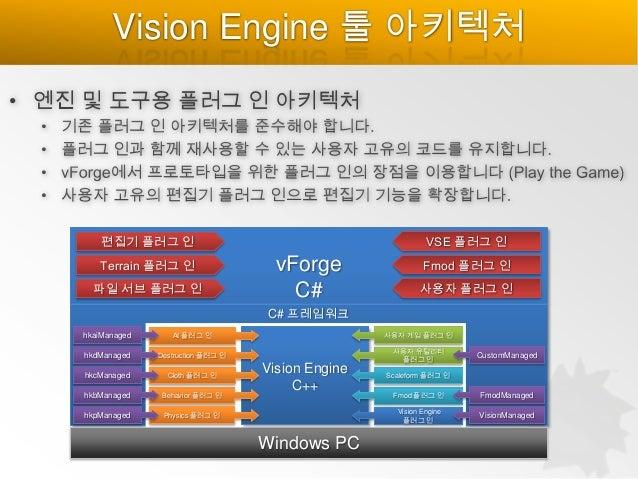 프로젝트 아나키로 Rpg 만들기 프로그래밍 Slide 3