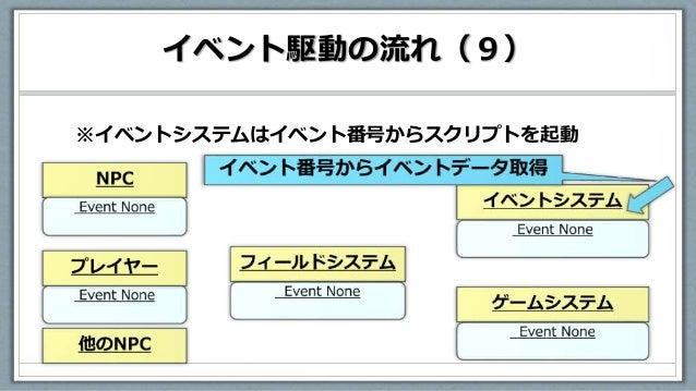 RPGにおけるイベント駆動型の設...
