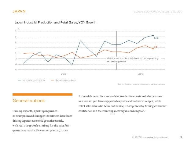 Global economic forecasts q3 2017