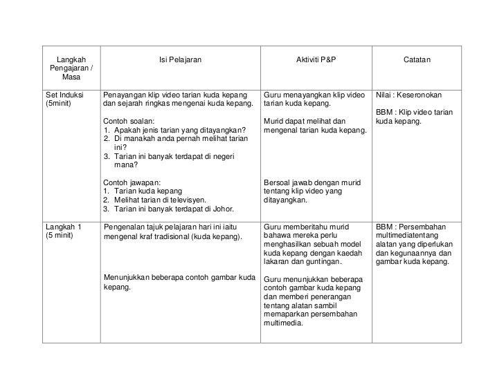 Langkah                       Isi Pelajaran                       Aktiviti P&P                   Catatan Pengajaran /    M...